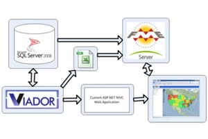 Dynamic FME Workspaces streamline repetitive tasks and create generic spatial processing tools